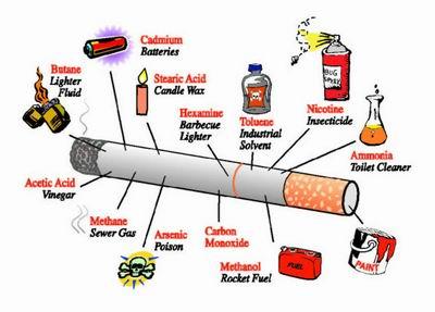 Mengapa Muhammadiyah Haramkan Rokok?